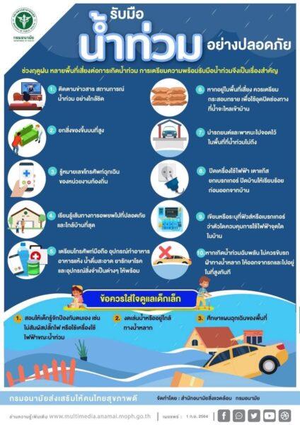 How To 10 วิธีเตรียมพร้อมรับมือน้ำท่วม