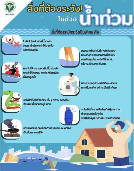 How To 7 ข้อควรระวังช่วงน้ำท่วม