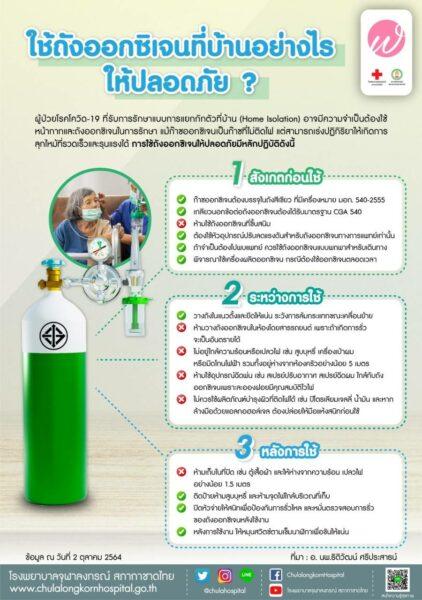 ใช้ถังออกซิเจนที่บ้านอย่างไรให้ปลอดภัย ?